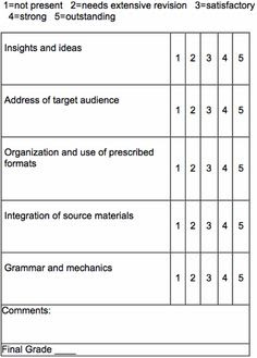 Rubric Template   September   Pinterest   Products, Google and Rubrics