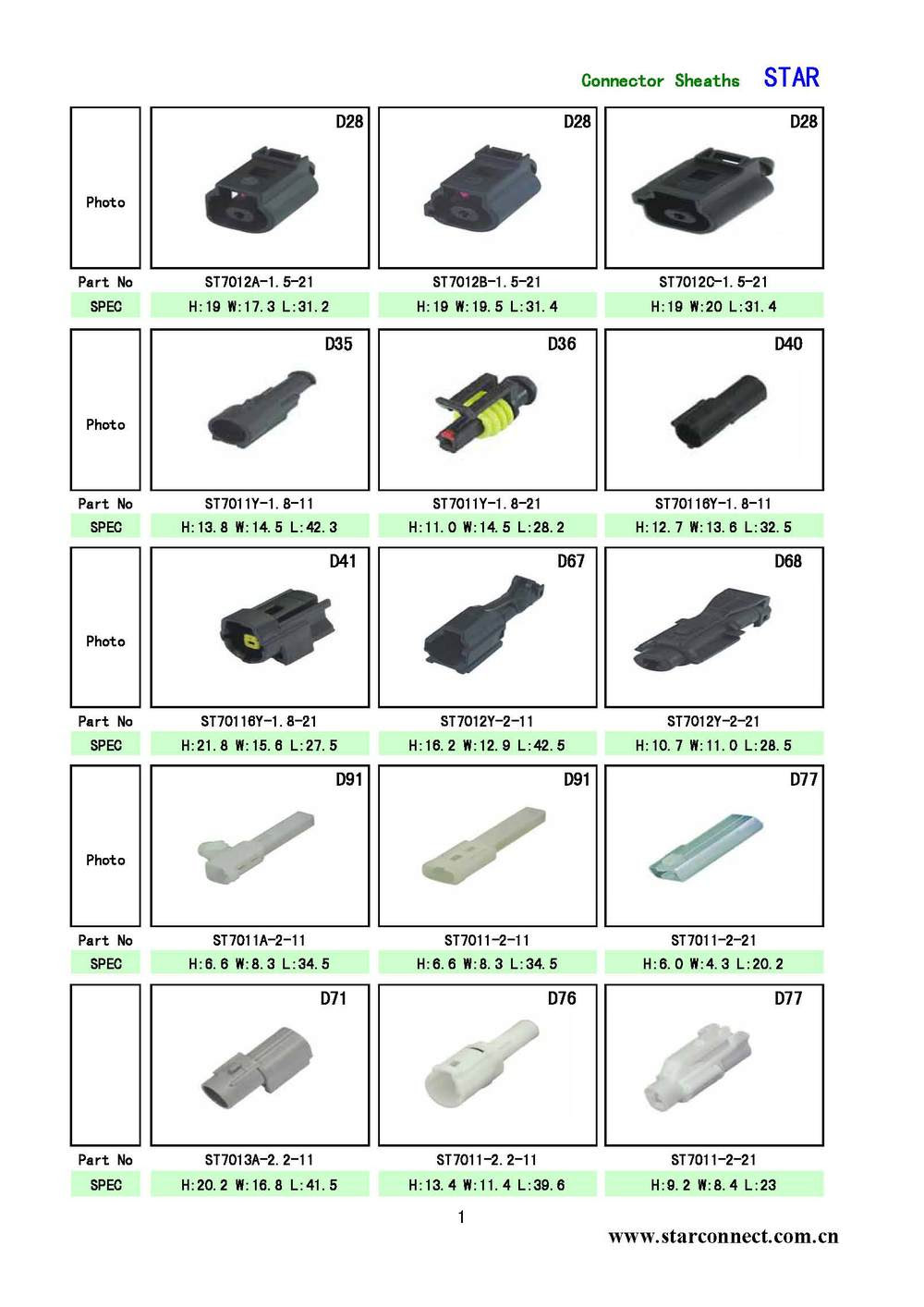 Automotive Ignition Wiring Harnes