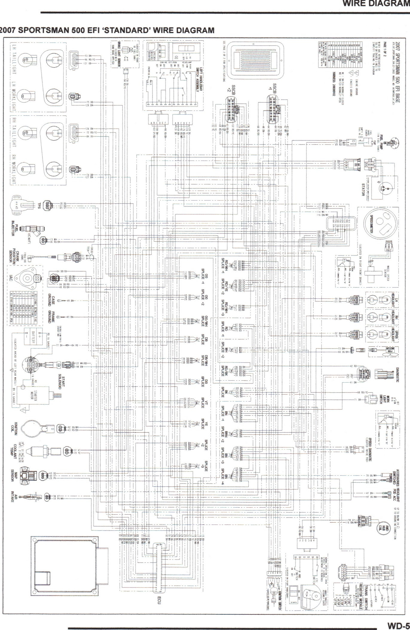 Dd869 Sportsman Touring 570 2015 Fuse Box Diagram Wiring Library