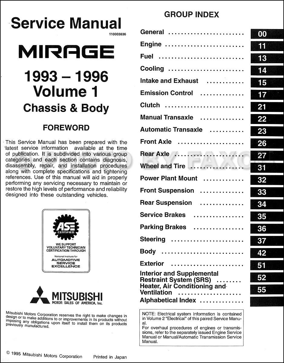 Fuse Box Mitsubishi Galant 2003