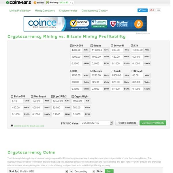 forex advisor hoppers bitcoin mining profit calcu