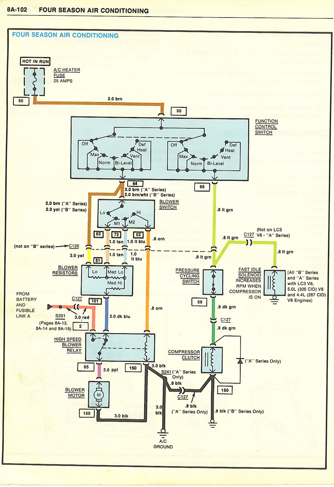 1968 Cadillac Air Conditioner Wiring Diagram Reverse Light Wiring 1969 Barracuda Gravely Losdol2 Jeanjaures37 Fr