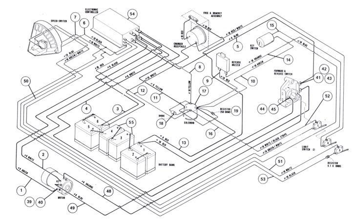 Wiring Diagram 1999 Club Car Golf Cart   schematic and ...