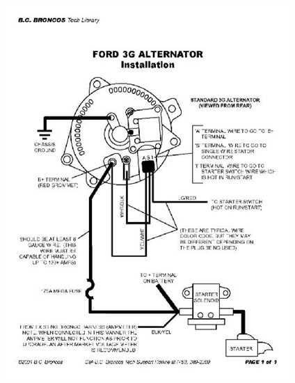 Ford Wiring Diagrams Vehicle