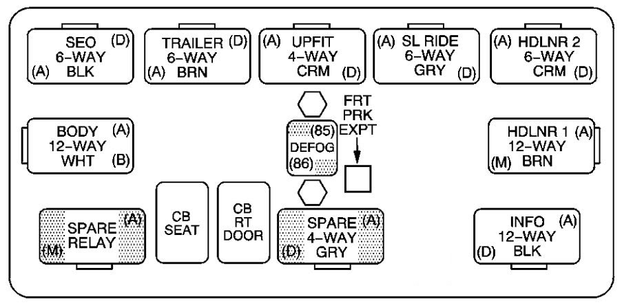Chevrolet Avalanche 2003 2004 Fuse Box Diagram Auto Genius