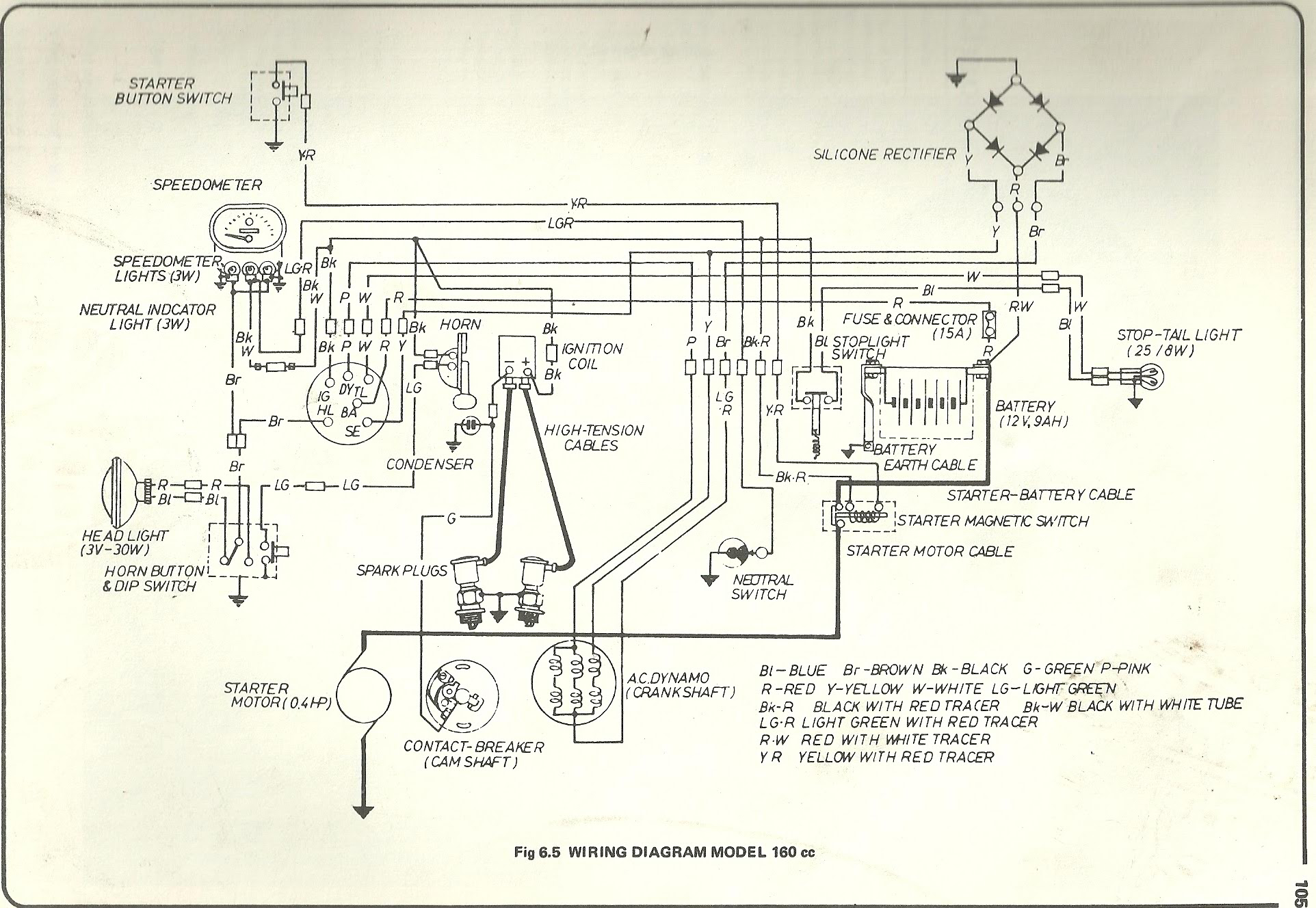 Bfa88 1971 Honda Cl70 Wiring Diagram Wiring Resources