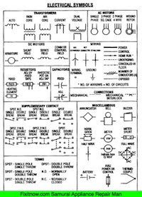 Building wiring diagram symbols home wiring and electrical diagram building wiring diagram symbols wiring diagram symbols on to read wiring diagram symbols terminal codes asfbconference2016 Gallery