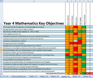assessment | Ramblings of a Teacher | Page 10
