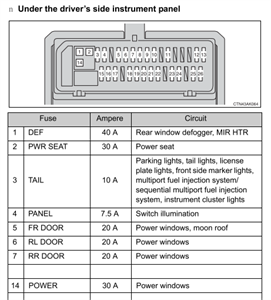 [DIAGRAM_38YU]  Toyota Corolla Fuse Box Diagram | 2007 Toyota Corolla Fuse Panel Diagram |  | Toyota Corola - blogger