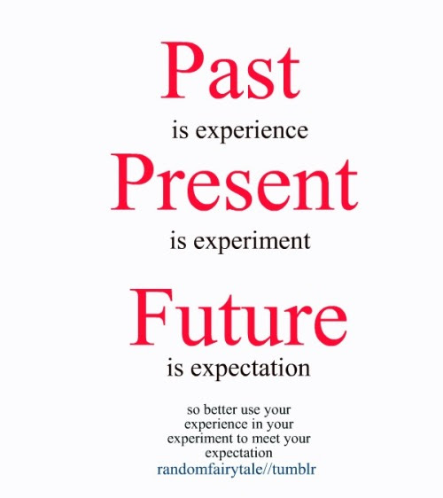 Quotes About The Past Present And Future Quotes In Essay Present