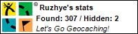 Profile for Ruzhye
