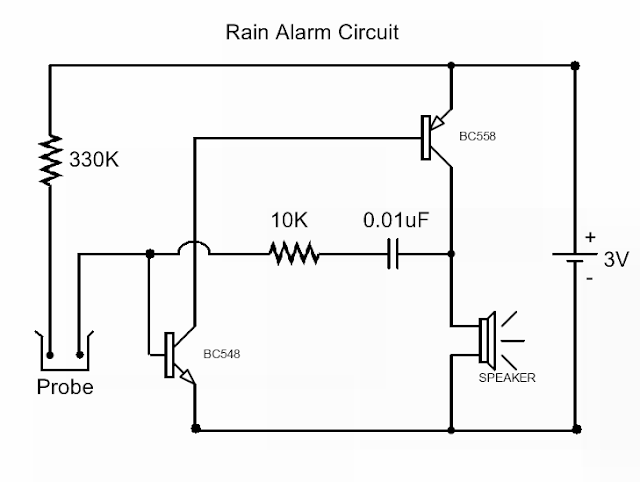 Rain Detector with Alarm Circuit: Electronics Project