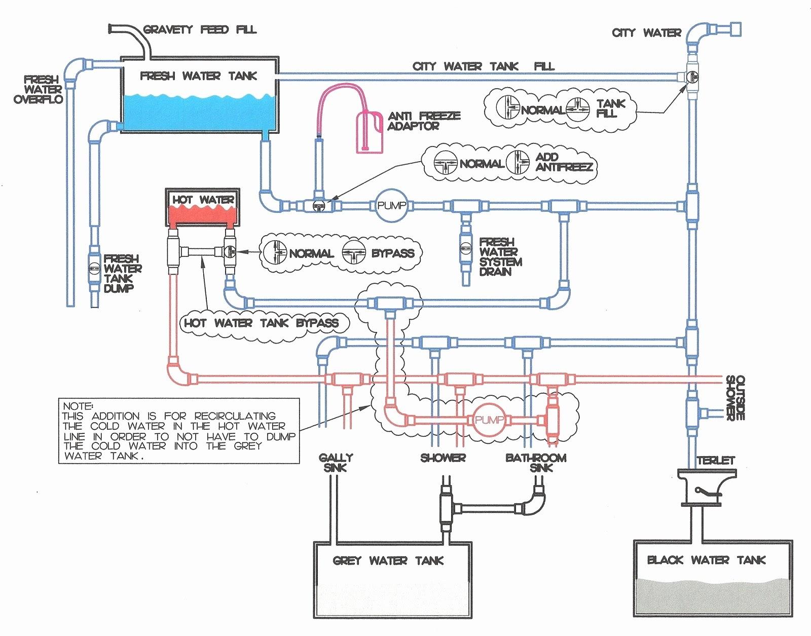 Keystone Montana Wiring Diagram