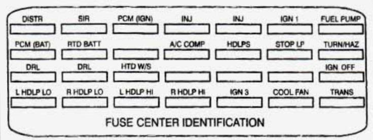 1998 Cadillac Eldorado Engine Diagram John Deere Lx279 Wiring Diagram For Wiring Diagram Schematics