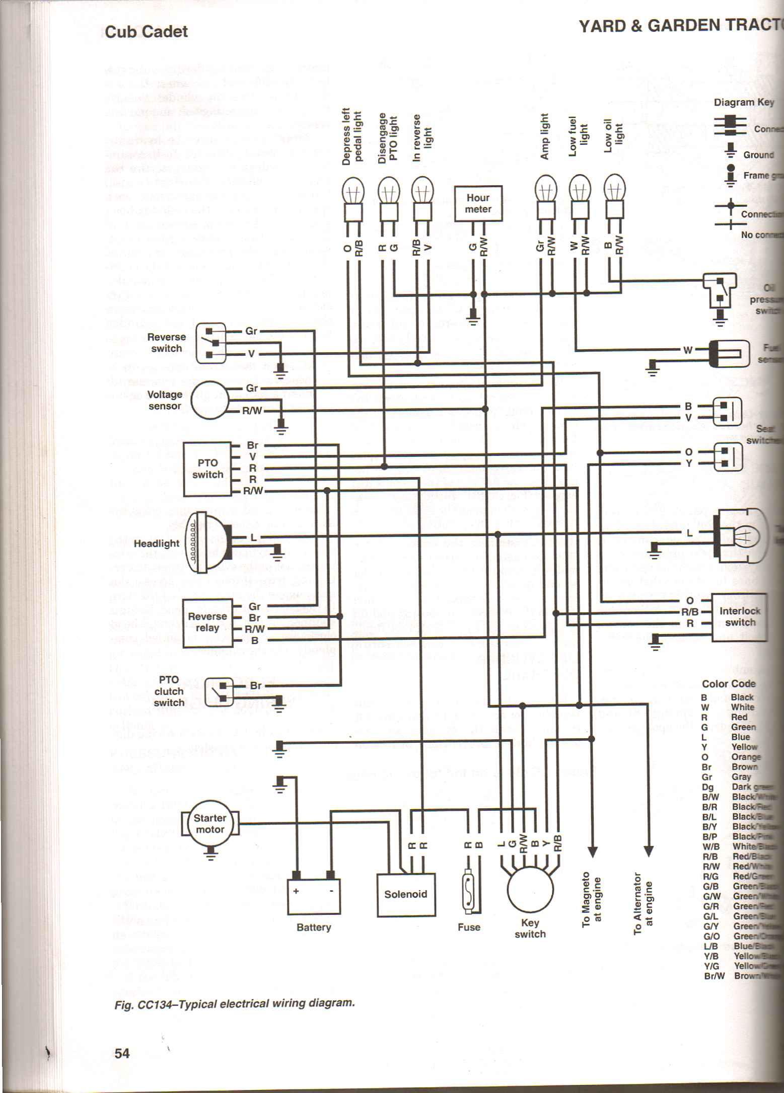 Diagram 2135 Cub Cadet Wiring Diagram Full Version Hd Quality Wiring Diagram Tsou As4a Fr