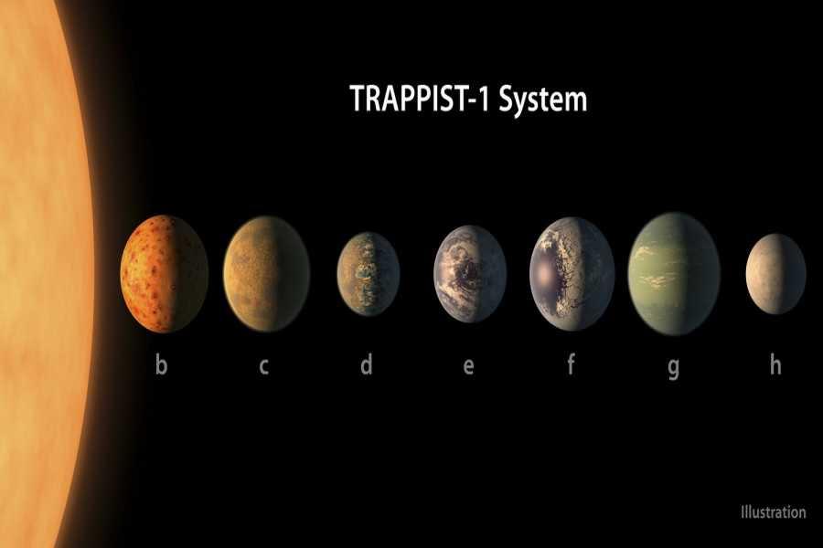 Η NASA ανακοίνωσε την ανακάλυψη 7 πλανητών όπου μπορεί να υπάρχει ζωή