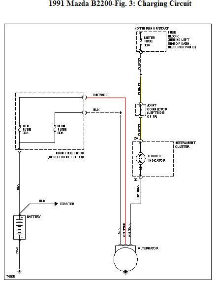 Diagram Mazda B2200 Starter Wiring Diagram Full Version Hd Quality Wiring Diagram Flashdiagram Biorygen It
