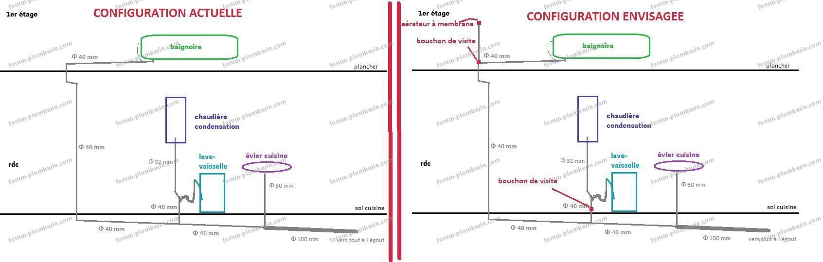 Conseils Plomberie Probleme Evacuation Baignoire Et Lave Vaisselle