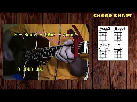 Pinoy Guitar Stuffs Your Guardian Angel By The Red Jumpsuit