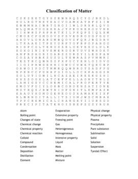 Classifying Matter Worksheet 8th Grade - worksheet