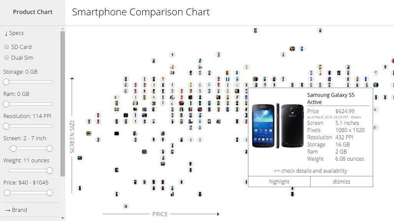 Image Result For Smart Car