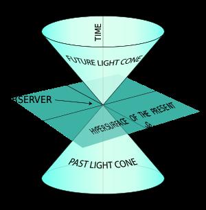 SVG version of http://en.wikipedia.org/wiki/Im...