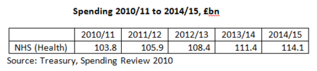 11 04 07 NHS Table 1