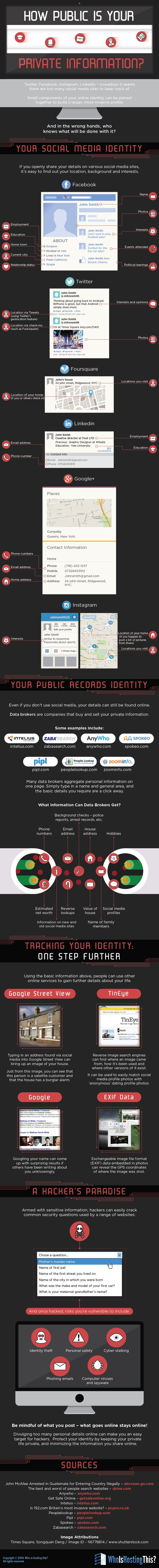 Infographic: How public is your private information?