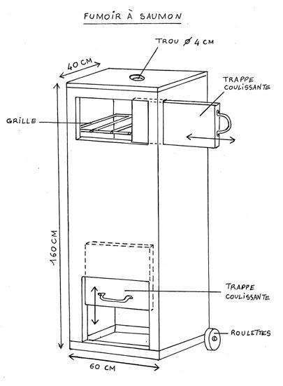 destockage noz industrie alimentaire france paris machine fabrication d un fumoir avec un frigo. Black Bedroom Furniture Sets. Home Design Ideas