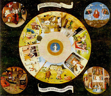 Hieronymus_Bosch-_The_Seven_Deadly_Sins_and_the_Four_Last_Things