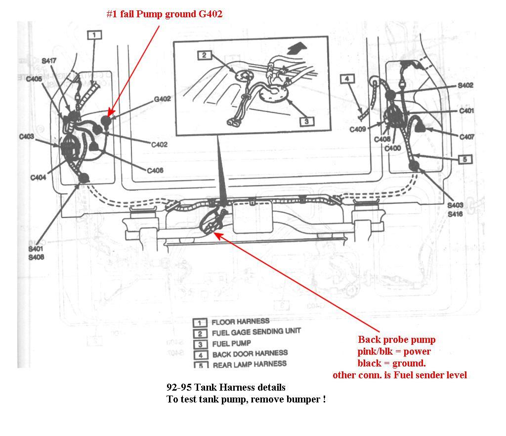 1991 Jeep Yj Fuse Diagram Gota Wiring Diagram
