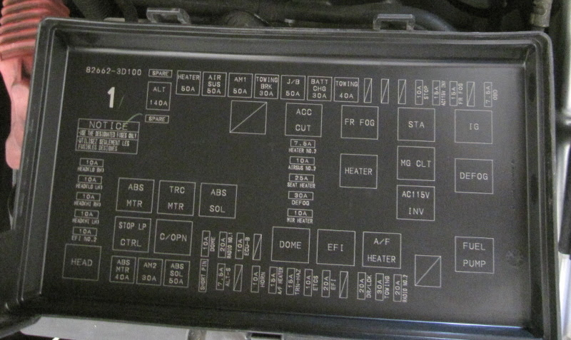 Diagram 1989 Toyota Pickup Fuse Box Diagram Full Version Hd Quality Box Diagram Vadidiagram Nettoyagevertical Fr