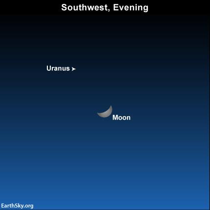 2015-enero-24-urano-luna-noche-cielo-chart
