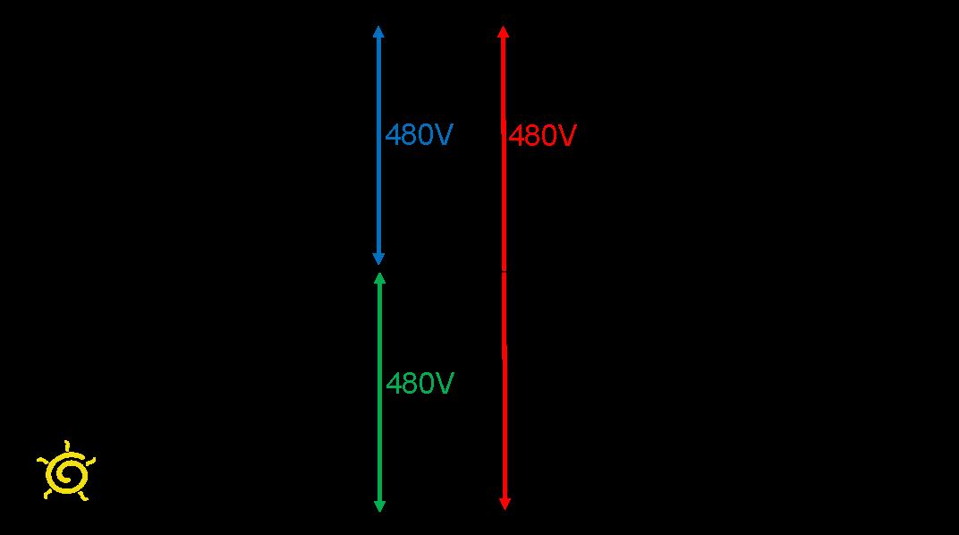Diagram 3 Phase 3 Wire Diagram Full Version Hd Quality Wire Diagram Flashdiagram Martinewolff Fr