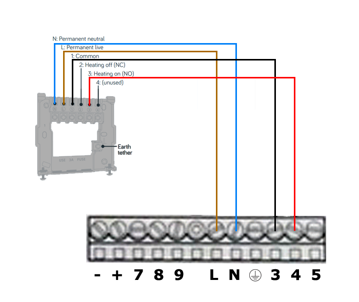 Hive Home Wiring Diagram Home Wiring Diagram