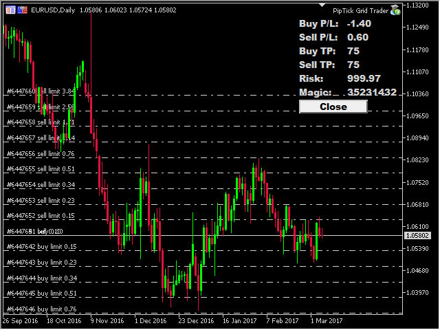 Boomerang - Martingale Forex Strategies - ForexCracked