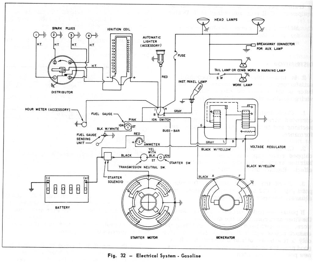 DIAGRAM] Massey Ferguson 175 Diesel Wiring Diagram FULL Version HD Quality Wiring  Diagram - BICYCLEDIAGRAM.DN-MAG.FRDN-MAG