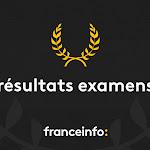 Résultat BAC 2019 de Rueil-Malmaison - 92500