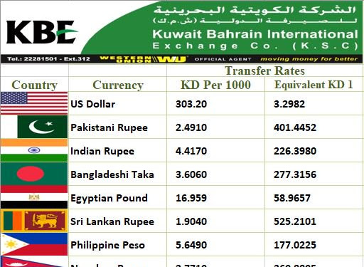 Indonesian Currency Rate In Stan