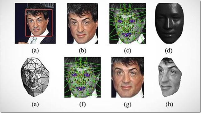 reconocimiento-facial-de-facebook