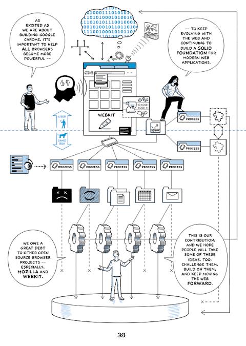 Google Chrome Comic Book Pdf