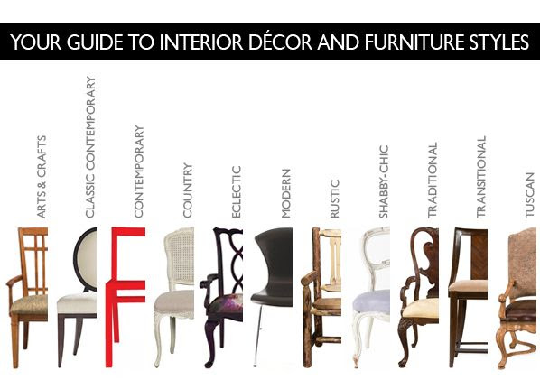 Interior Décor and Furniture Styles – Explained