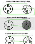 30 Amp Rv Plug Wiring Diagram