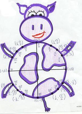 Unit Circle Project Idea   Math Teacher   Pinterest   Special ...