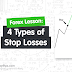 Trading Stop Loss Strategy