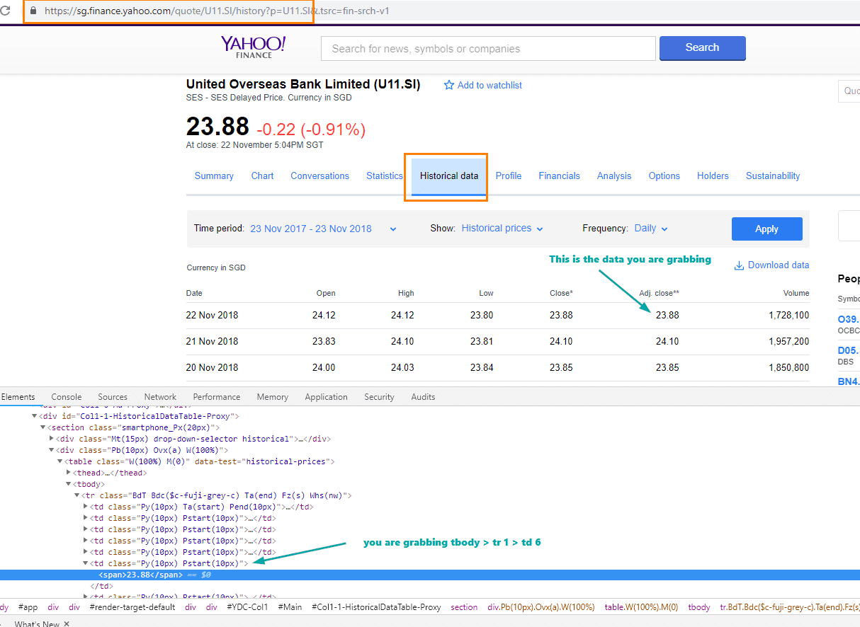 How To Find Current Stock Price On Yahoo Finance Financeviewer