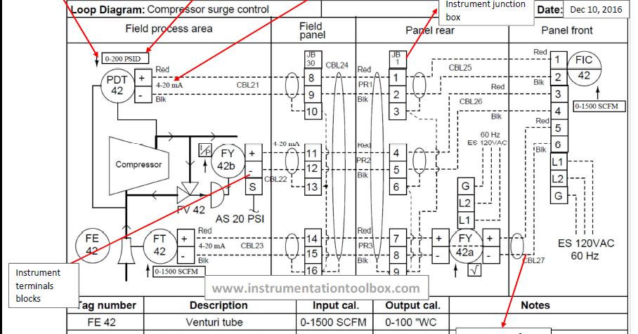 Loop Wiring Diagram Instrumentation Pdf