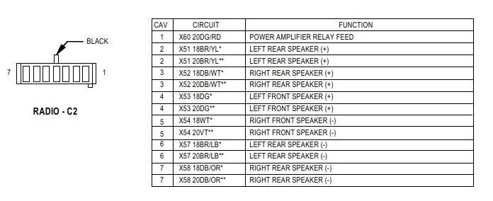 99 F250 Radio Wiring Diagram