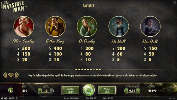 Игровой автомат the invisible man на сайте игровой клуб Люберцы
