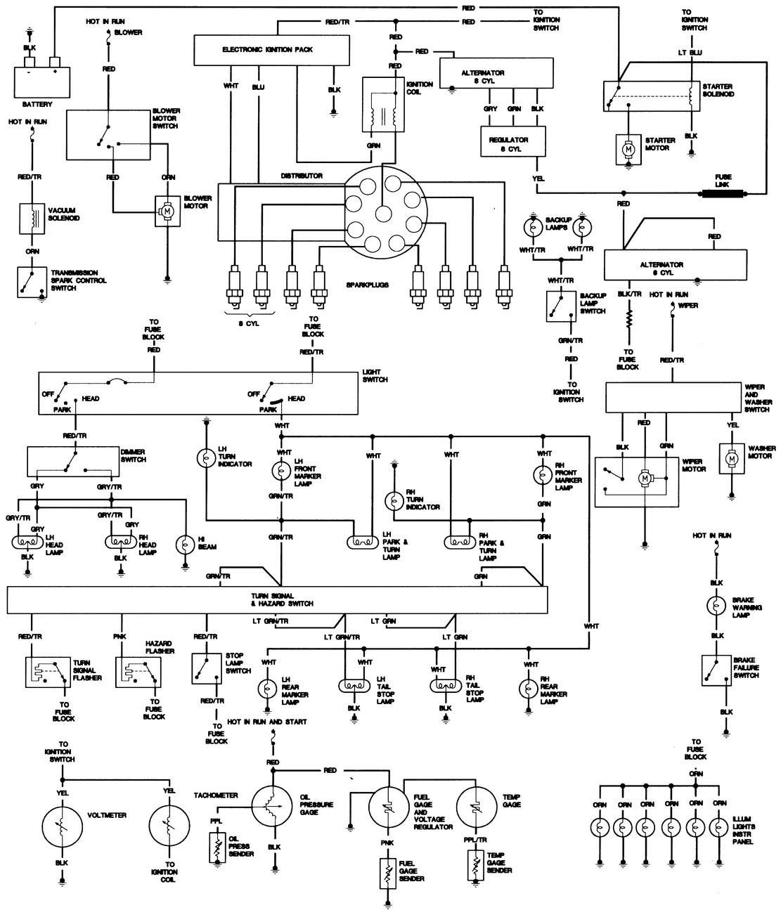 Diagram 1983 Jeep Cj5 Wiring Diagram Full Version Hd Quality Wiring Diagram Lopp Diagram Kuteportal Fr